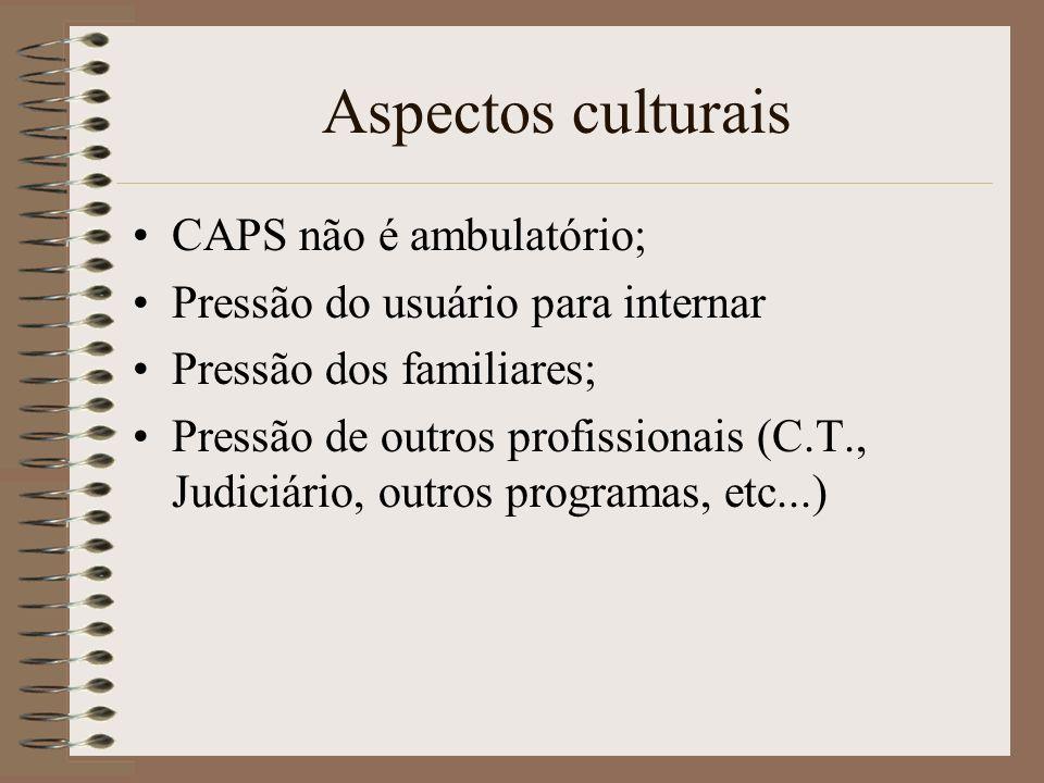 Aspectos culturais CAPS não é ambulatório;