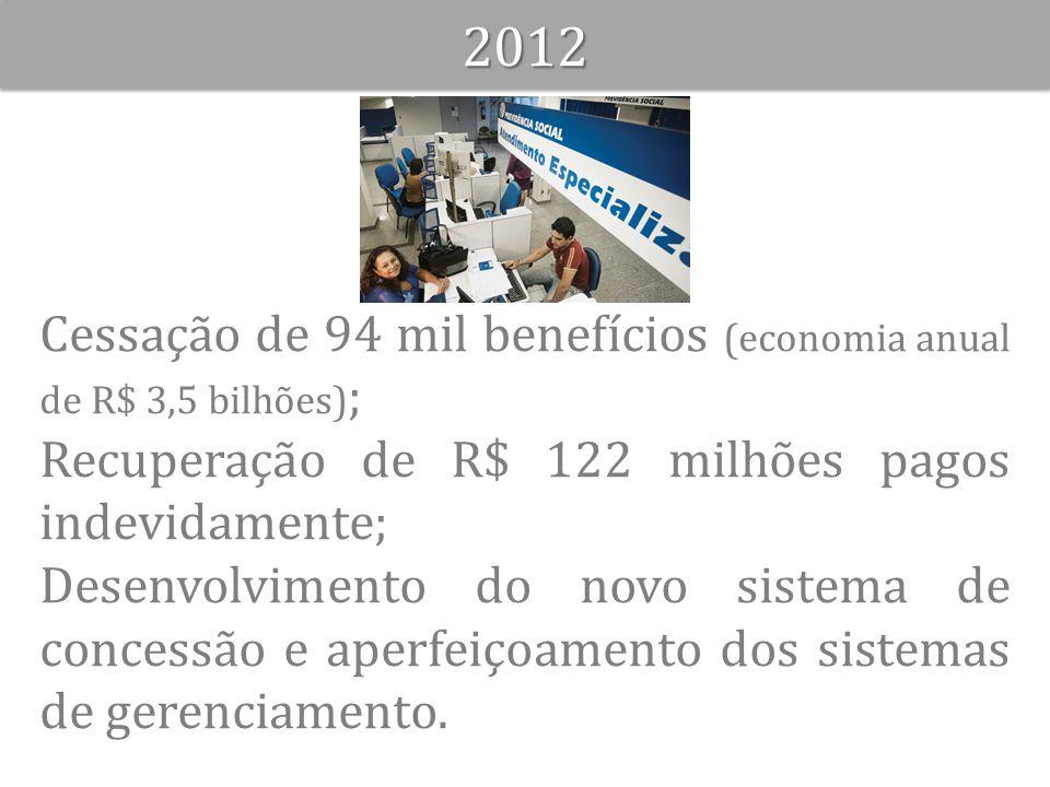 2012 Cessação de 94 mil benefícios (economia anual de R$ 3,5 bilhões);