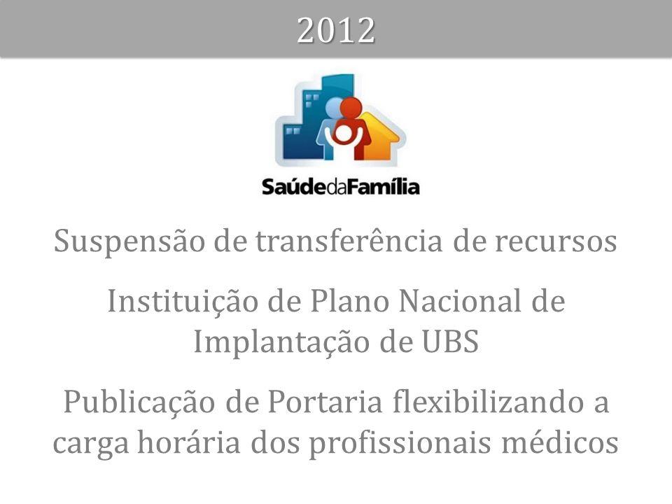 2012 Suspensão de transferência de recursos