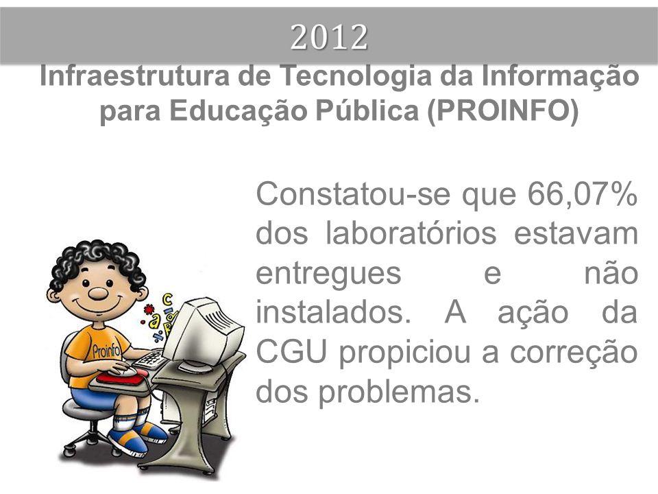 Infraestrutura de Tecnologia da Informação para Educação Pública (PROINFO)