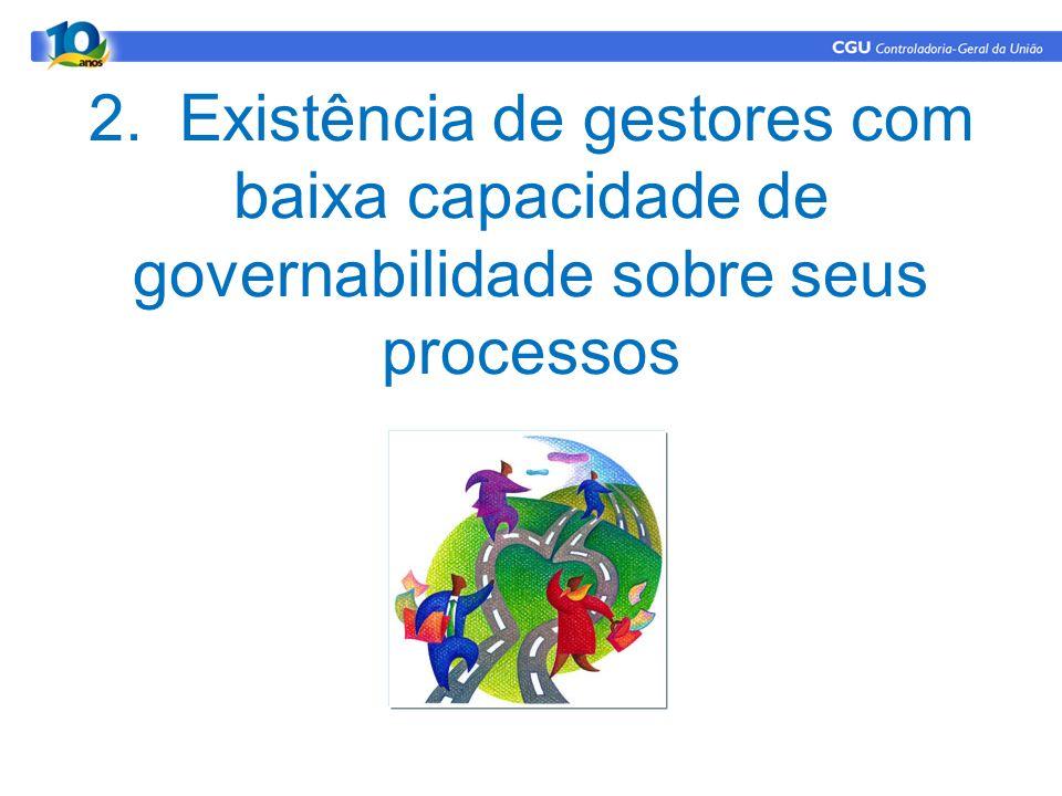 2. Existência de gestores com baixa capacidade de governabilidade sobre seus processos