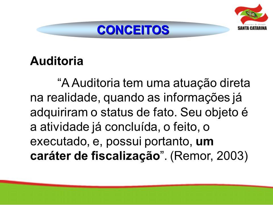 CONCEITOS Auditoria.