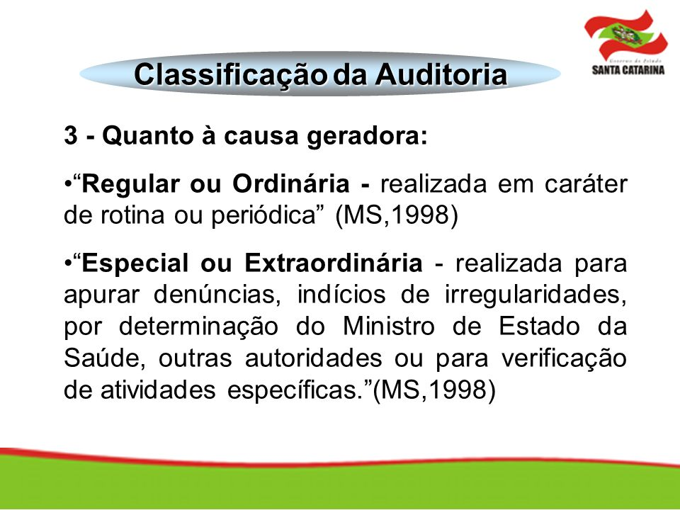 Classificação da Auditoria