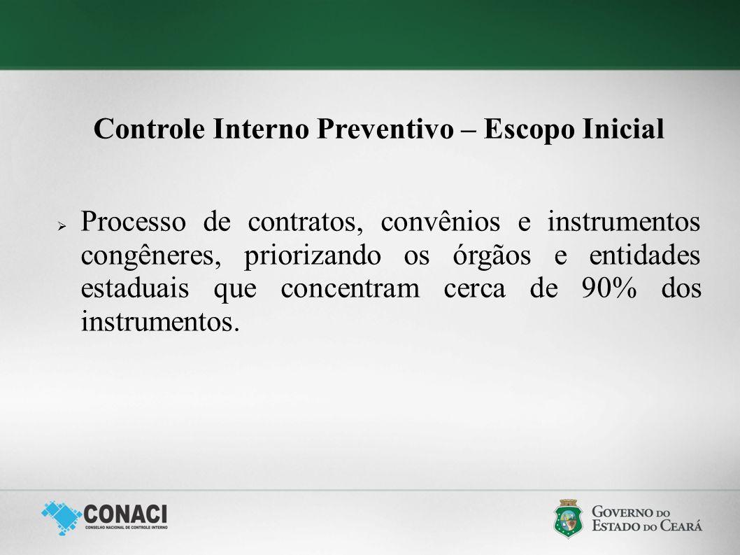 Controle Interno Preventivo – Escopo Inicial