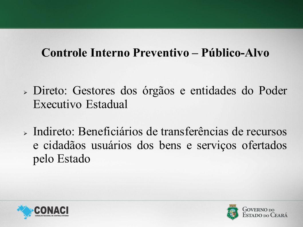 Controle Interno Preventivo – Público-Alvo