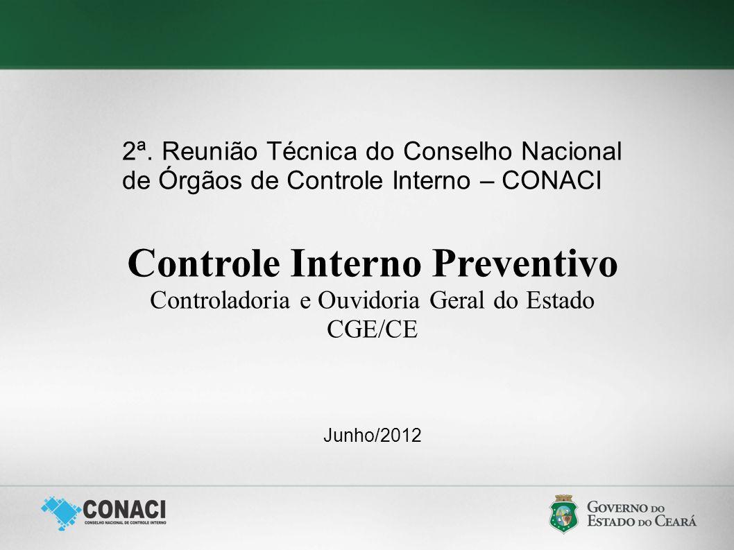Controle Interno Preventivo