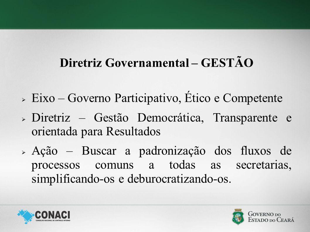 Diretriz Governamental – GESTÃO