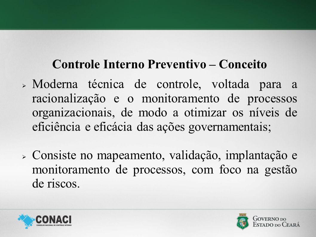 Controle Interno Preventivo – Conceito