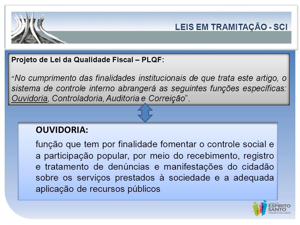 ASPECTO LEGALLEIS EM TRAMITAÇÃO - SCI. Projeto de Lei da Qualidade Fiscal – PLQF: