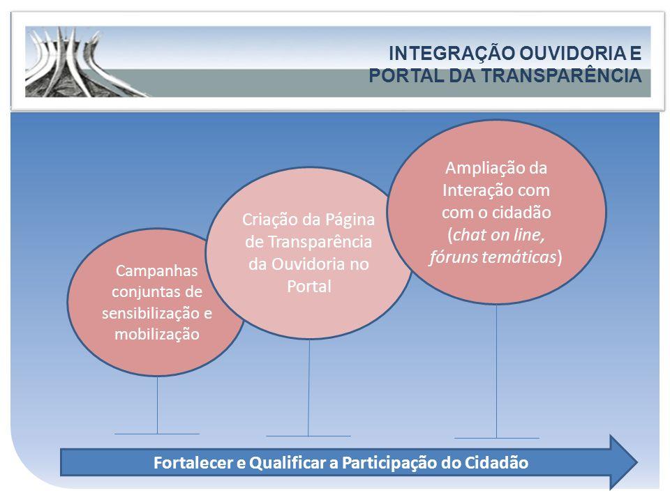 Fortalecer e Qualificar a Participação do Cidadão