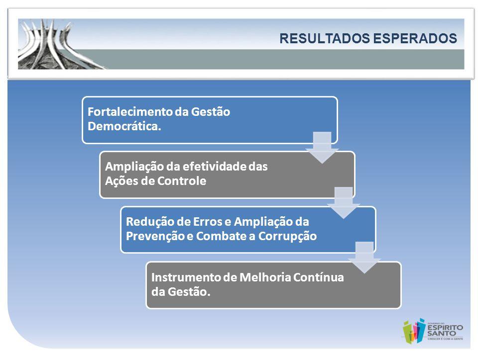 RESULTADOS ESPERADOS FORTALECIMENTO DA PARTICIPAÇÃO E DO CONTROLE SOCIAL. Fortalecimento da Gestão Democrática.