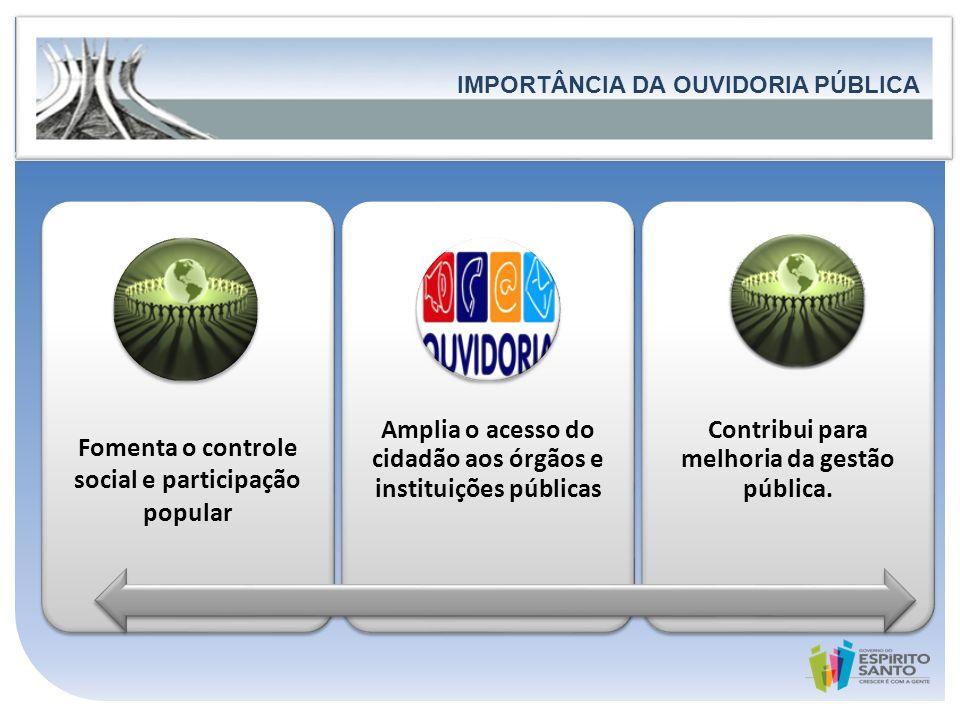 OUVIDORIA PÚBLICA IMPORTÂNCIA DA OUVIDORIA PÚBLICA. Fomenta o controle social e participação popular.
