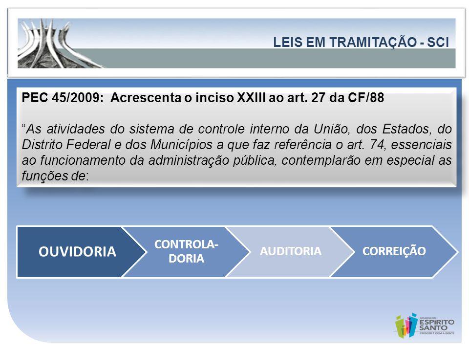 ASPECTO LEGAL OUVIDORIA LEIS EM TRAMITAÇÃO - SCI