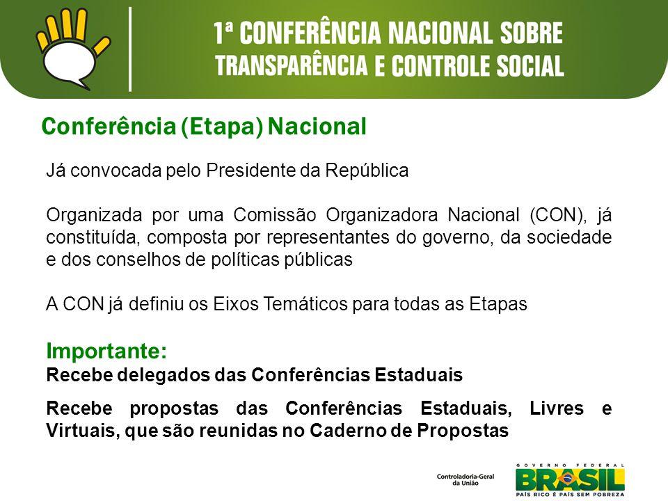 Conferência (Etapa) Nacional