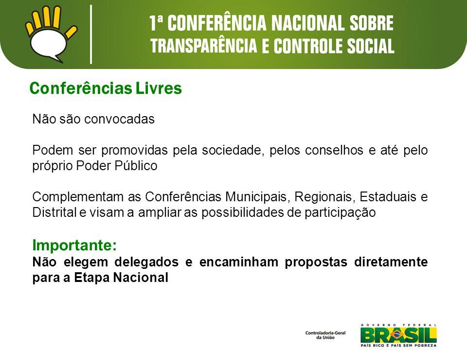 Conferências Livres Importante: Não são convocadas