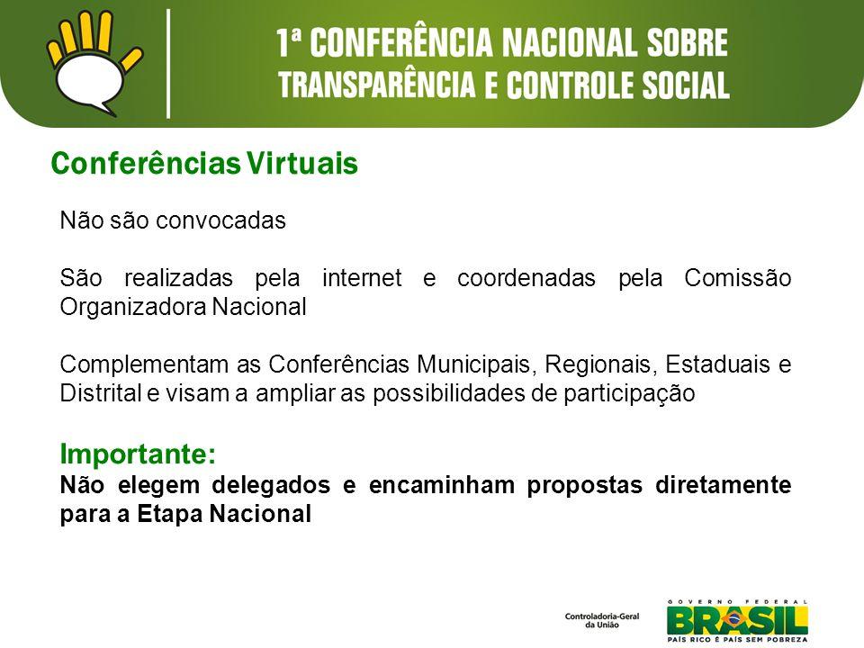 Conferências Virtuais