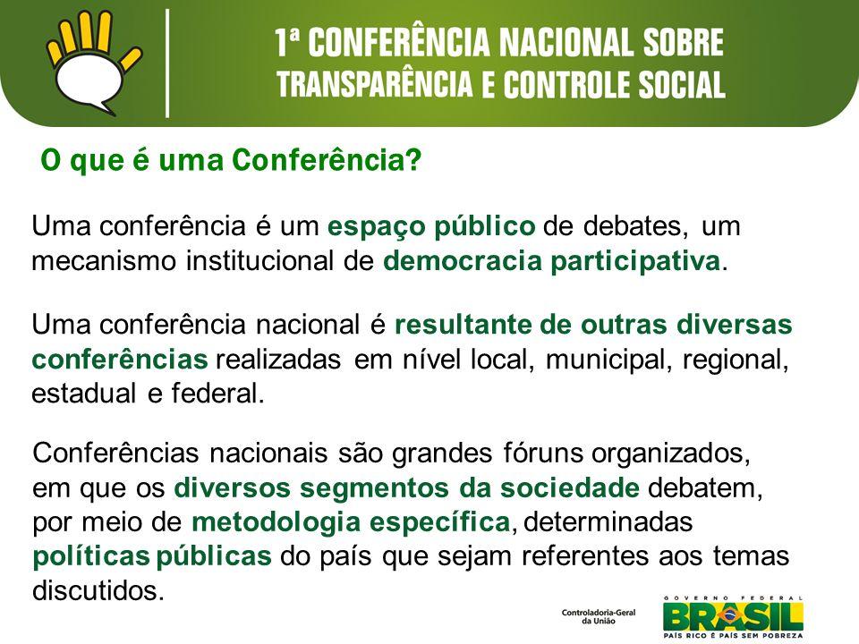 O que é uma Conferência Uma conferência é um espaço público de debates, um. mecanismo institucional de democracia participativa.