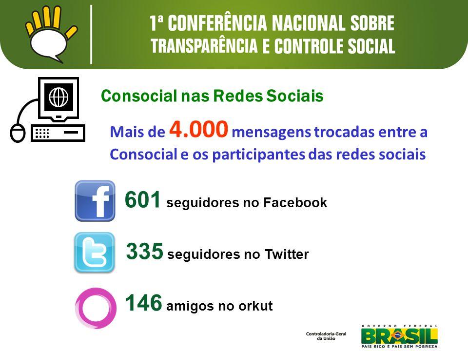 601 seguidores no Facebook
