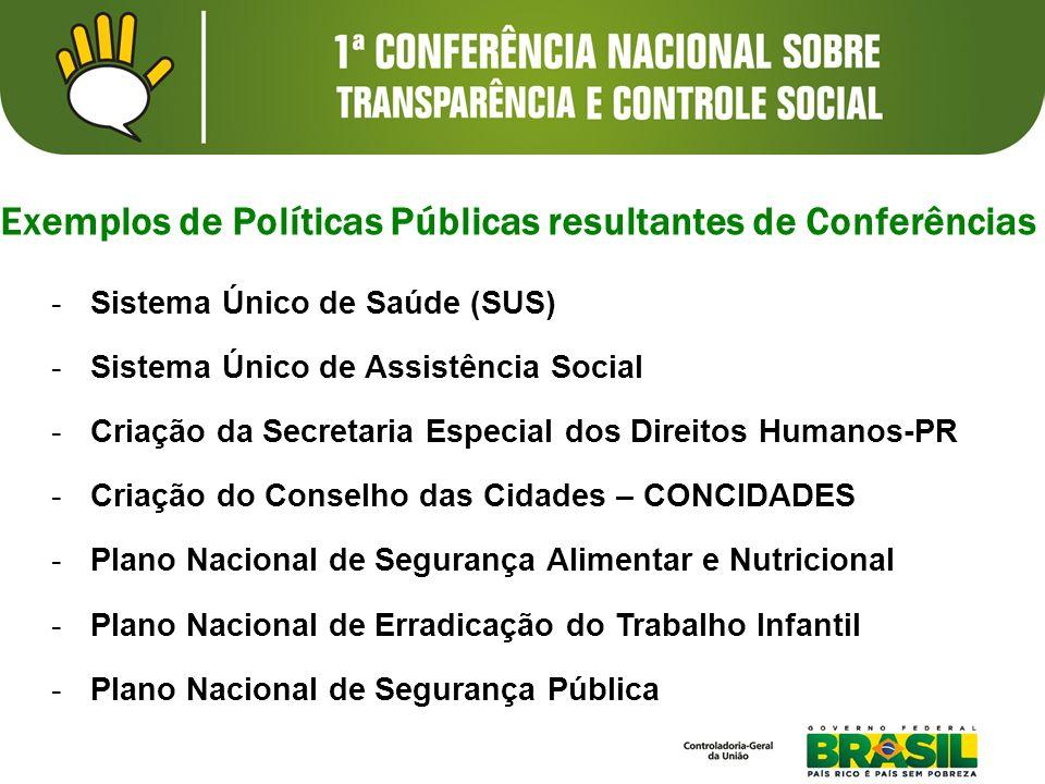 Exemplos de Políticas Públicas resultantes de Conferências