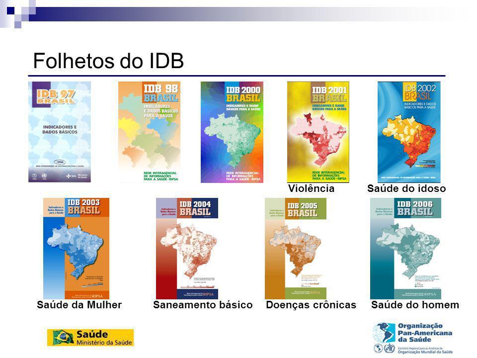 Folhetos do IDB Violência Saúde do idoso Saúde da Mulher