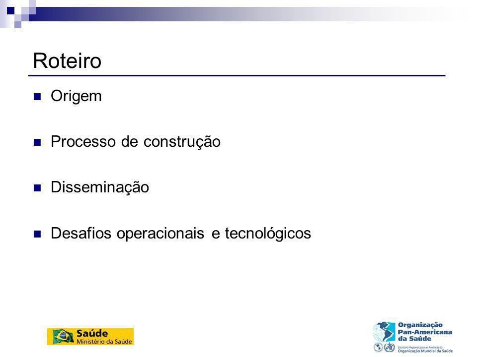 Roteiro Origem Processo de construção Disseminação