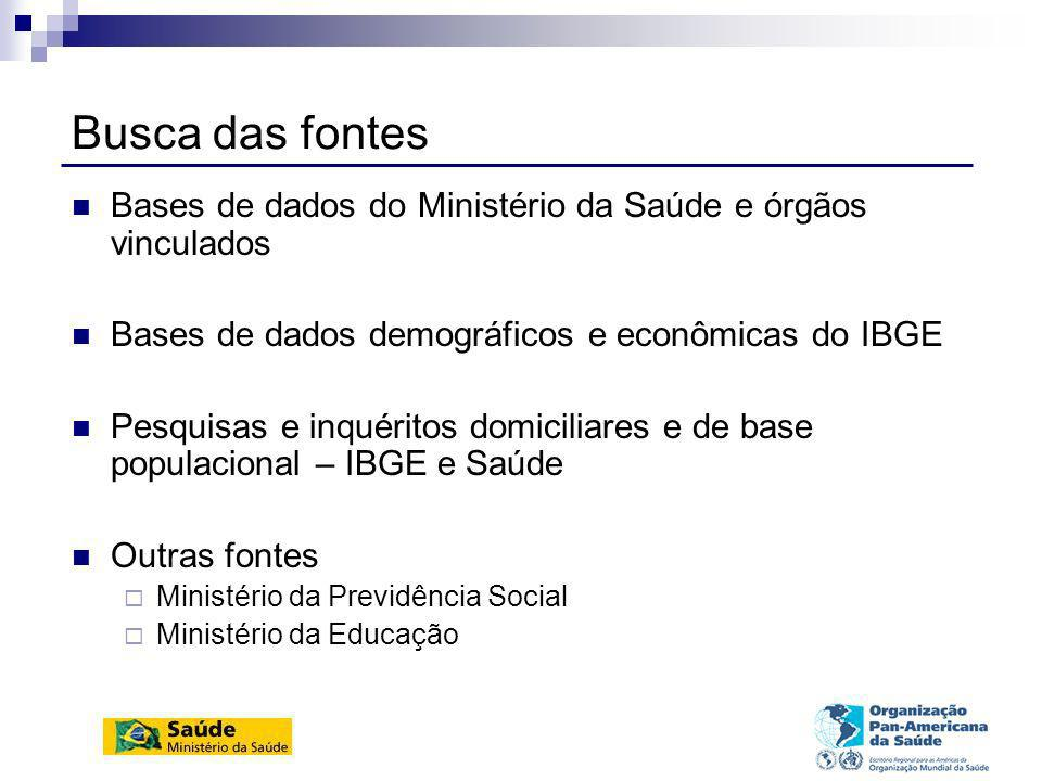 Busca das fontes Bases de dados do Ministério da Saúde e órgãos vinculados. Bases de dados demográficos e econômicas do IBGE.