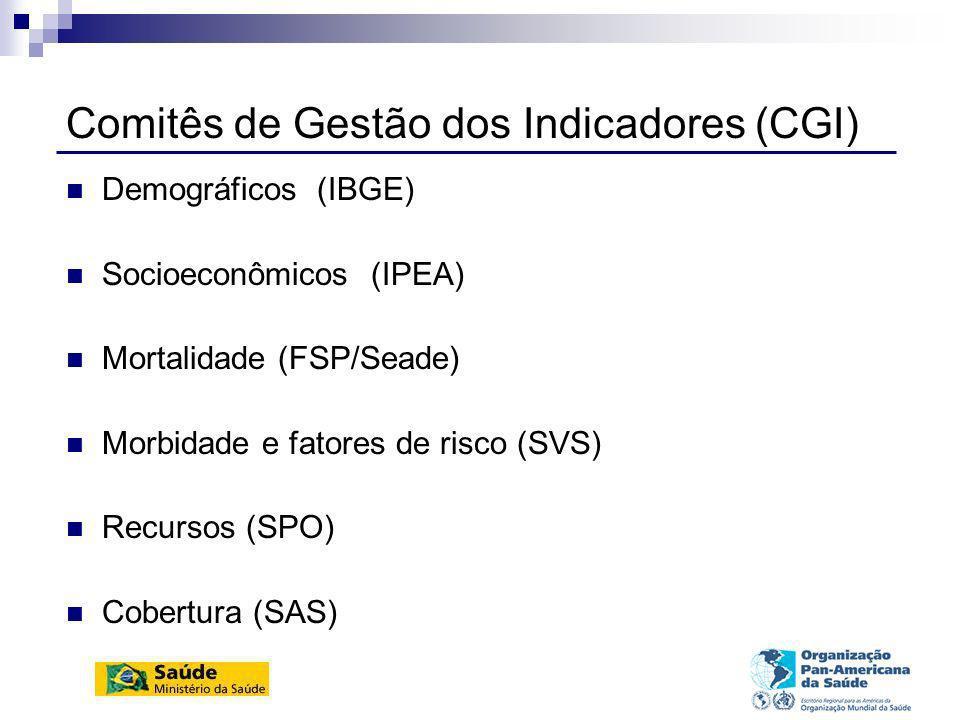 Comitês de Gestão dos Indicadores (CGI)