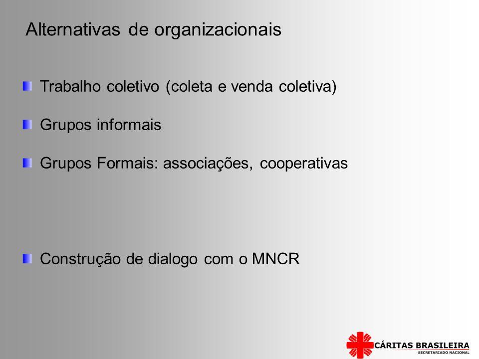 Alternativas de organizacionais