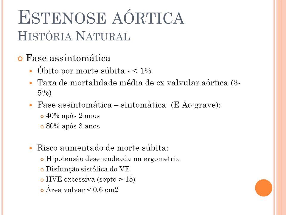 Estenose aórtica História Natural
