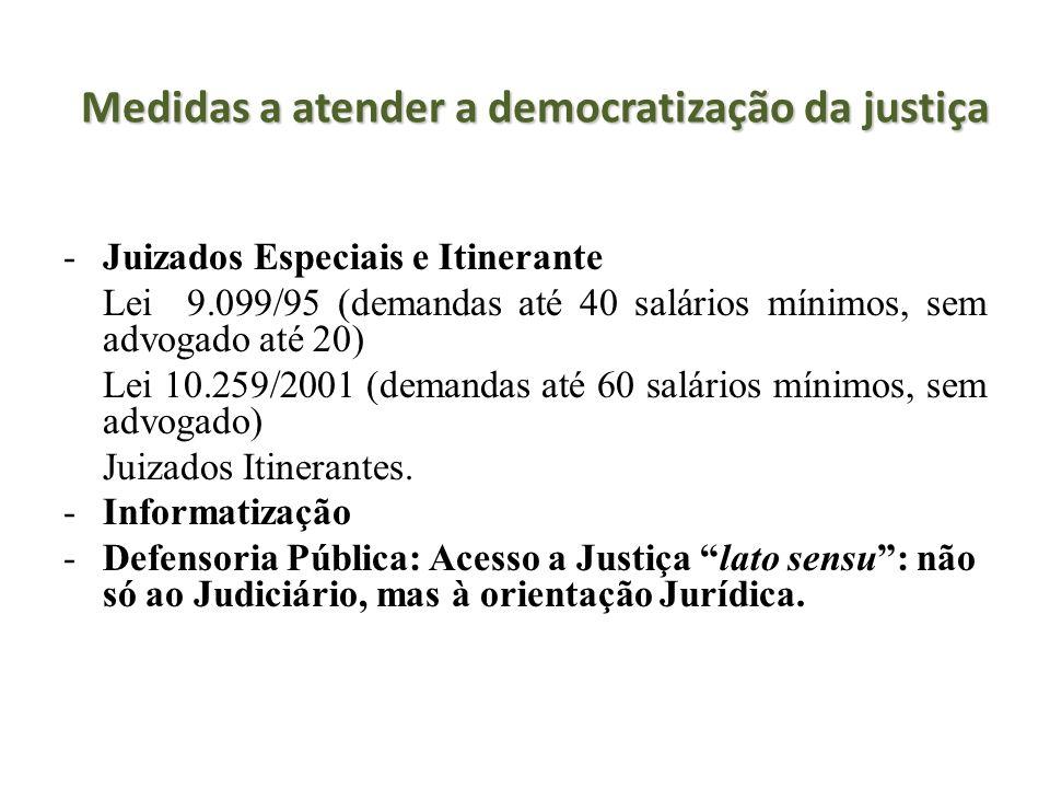 Medidas a atender a democratização da justiça
