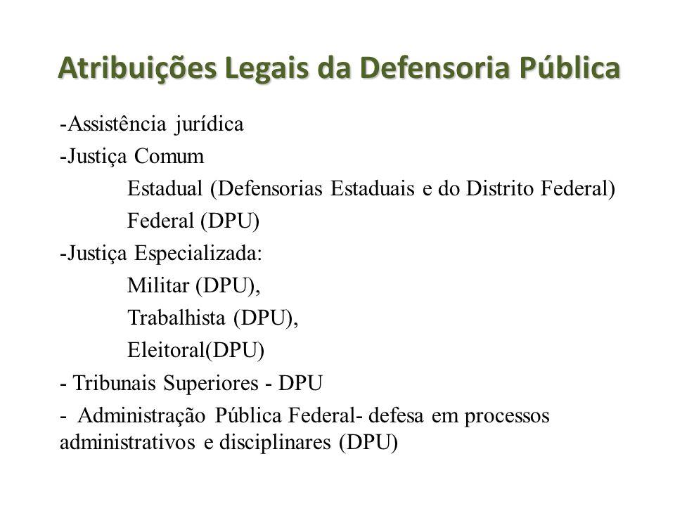 Atribuições Legais da Defensoria Pública