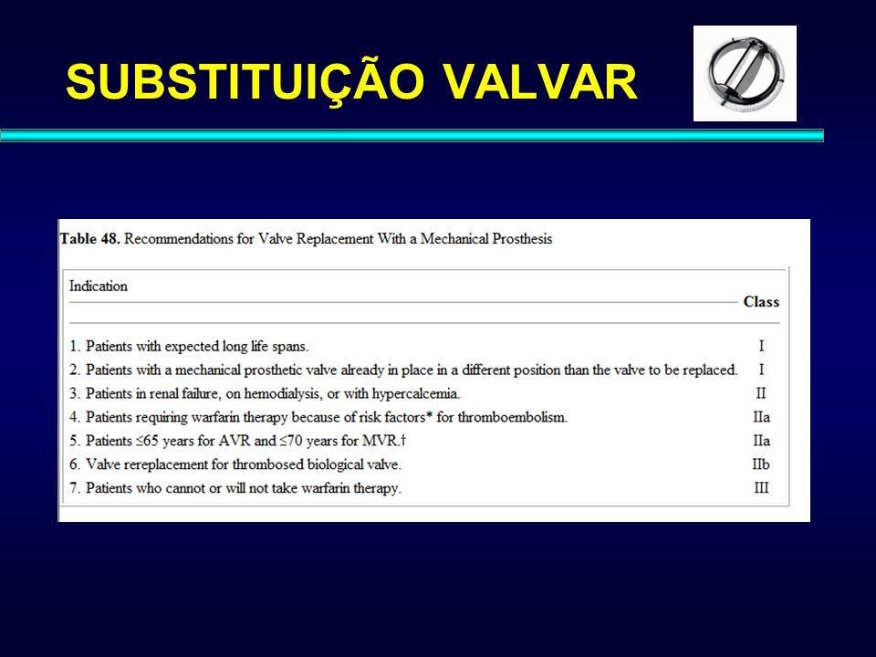 SUBSTITUIÇÃO VALVAR