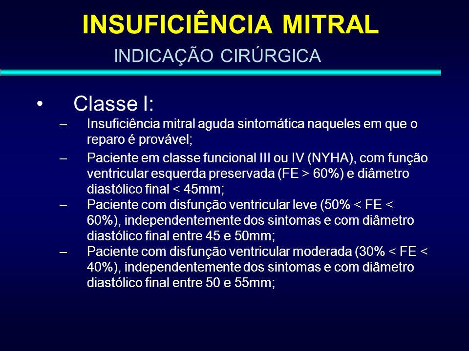 INSUFICIÊNCIA MITRAL Classe I: INDICAÇÃO CIRÚRGICA