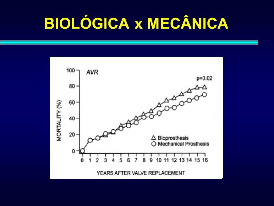 BIOLÓGICA x MECÂNICA