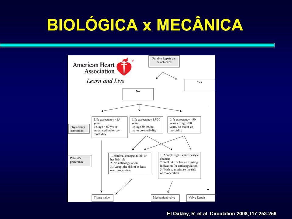 BIOLÓGICA x MECÂNICA El Oakley, R. et al. Circulation 2008;117:253-256