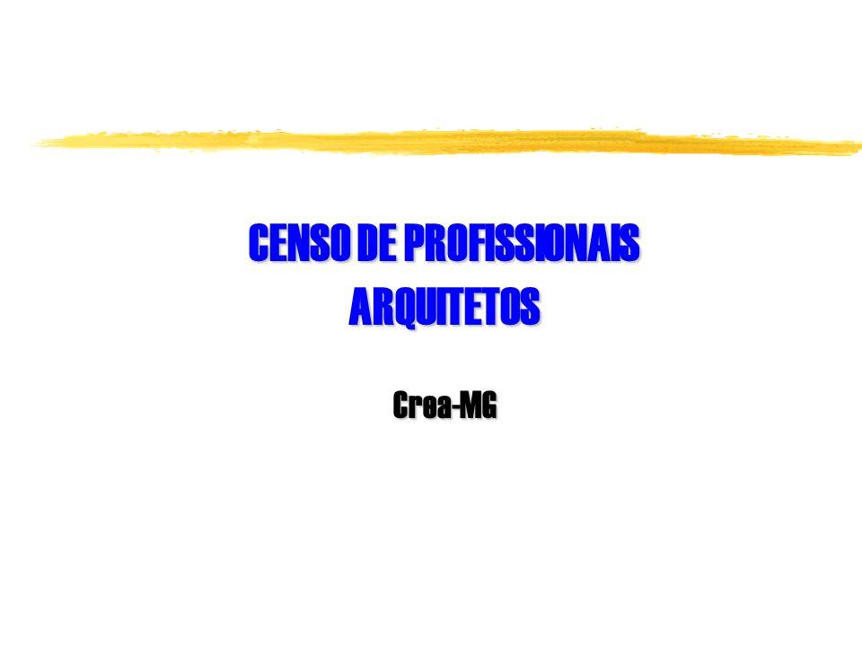 CENSO DE PROFISSIONAIS ARQUITETOS