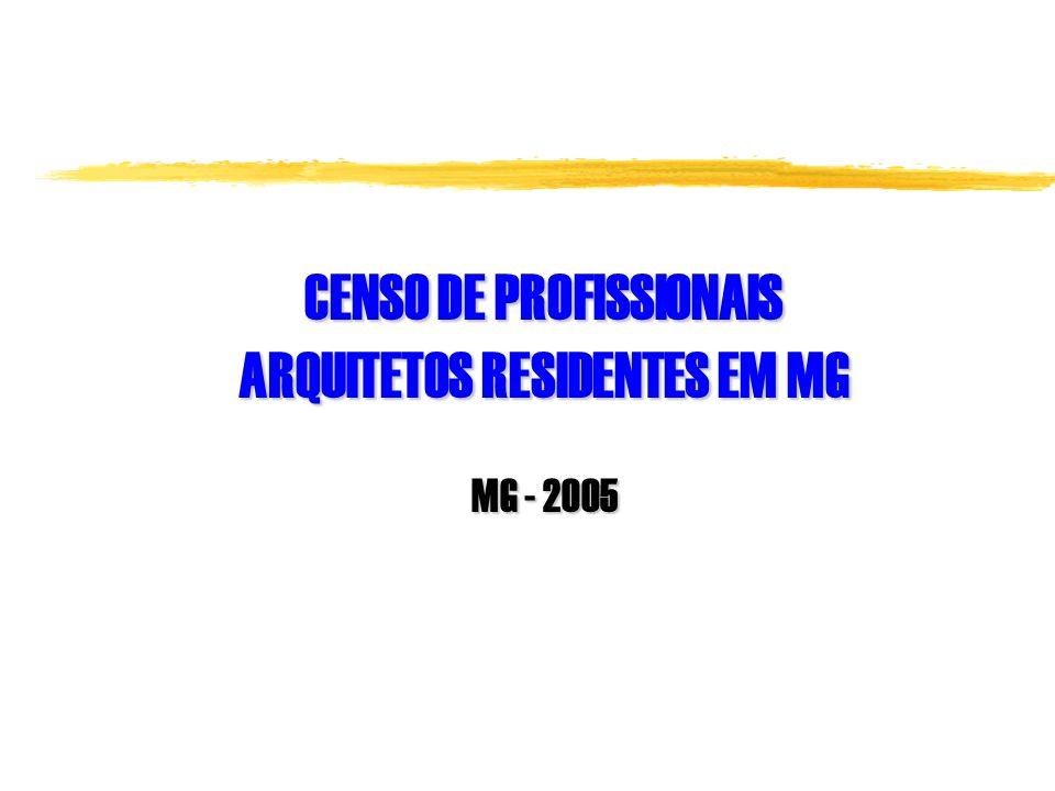 CENSO DE PROFISSIONAIS ARQUITETOS RESIDENTES EM MG