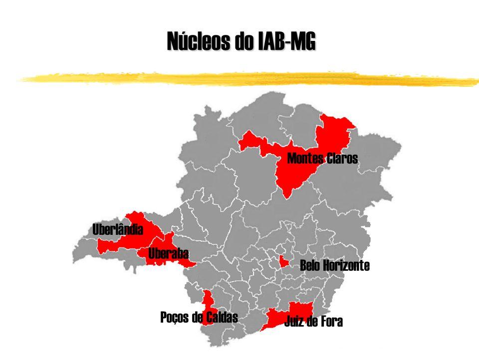 Núcleos do IAB-MG Montes Claros Uberlândia Uberaba Belo Horizonte