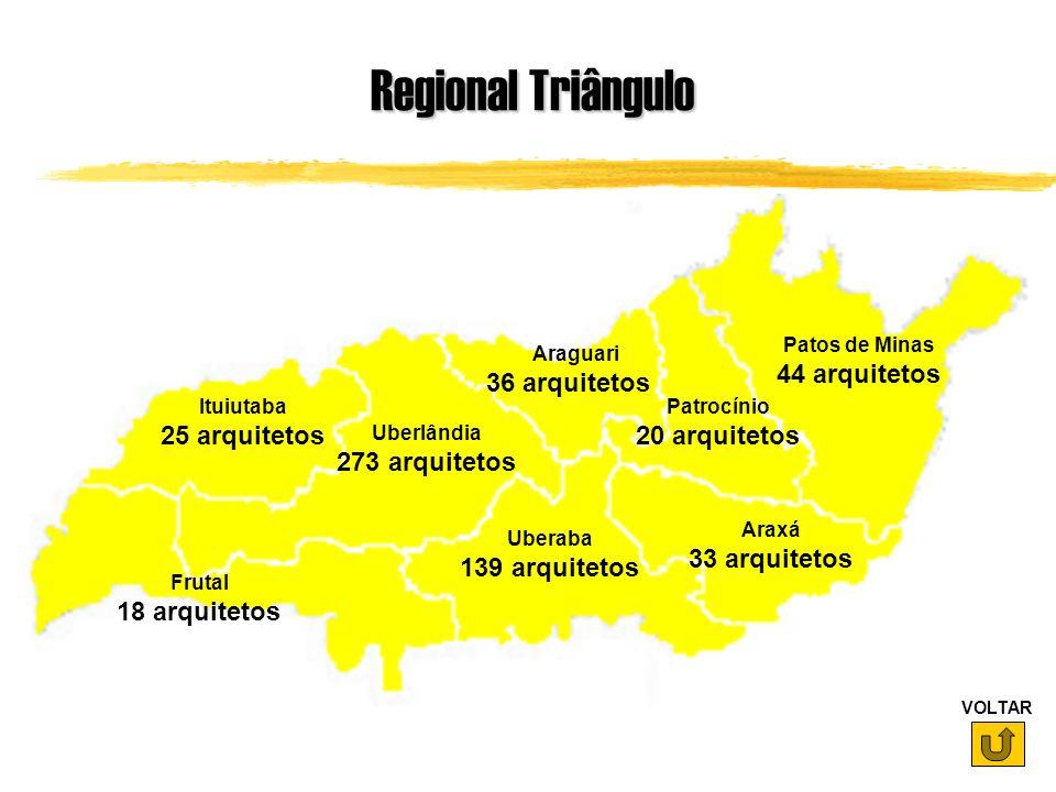 Regional Triângulo 44 arquitetos 36 arquitetos 25 arquitetos