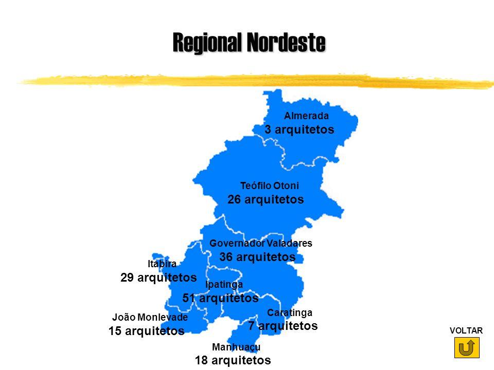 Regional Nordeste 3 arquitetos 26 arquitetos 36 arquitetos