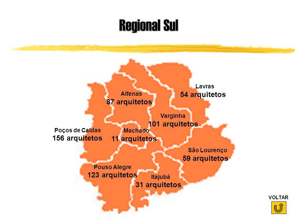 Regional Sul 54 arquitetos 87 arquitetos 101 arquitetos 156 arquitetos