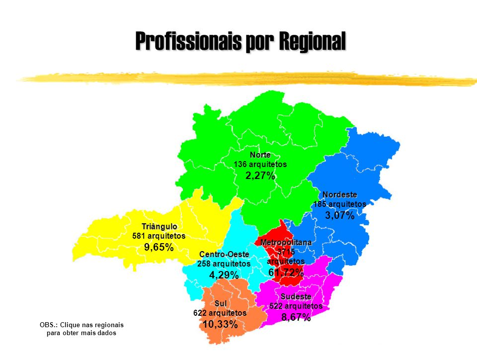 OBS.: Clique nas regionais para obter mais dados