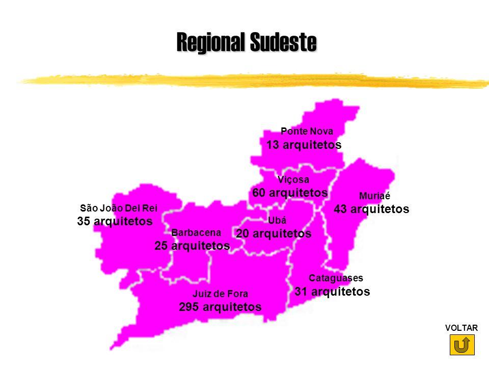 Regional Sudeste 13 arquitetos 60 arquitetos 43 arquitetos