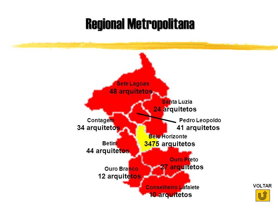 Regional Metropolitana