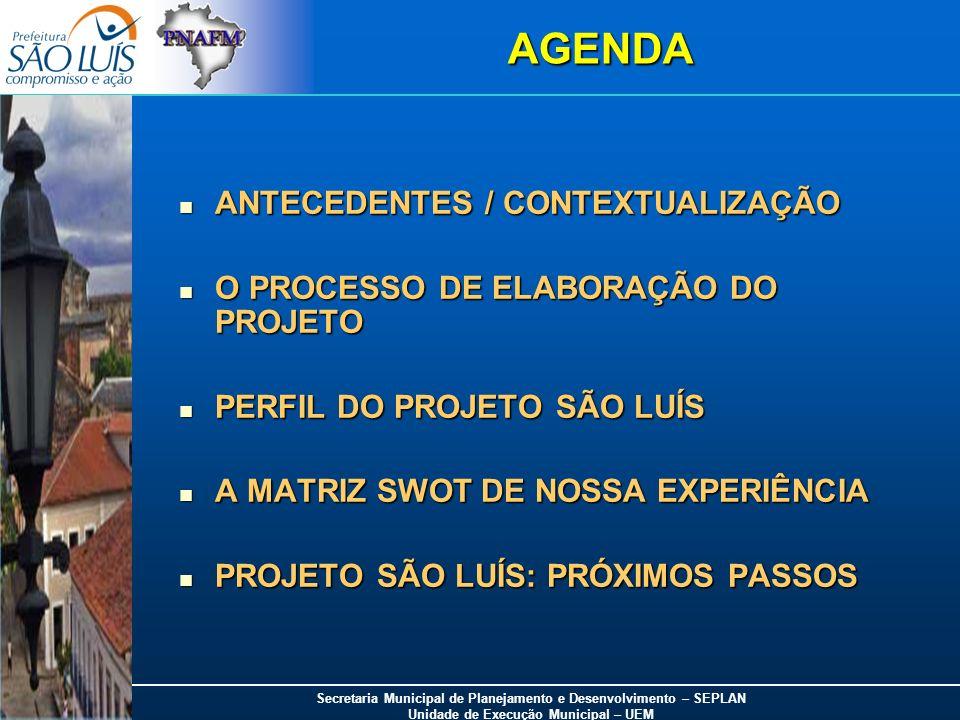 AGENDA ANTECEDENTES / CONTEXTUALIZAÇÃO
