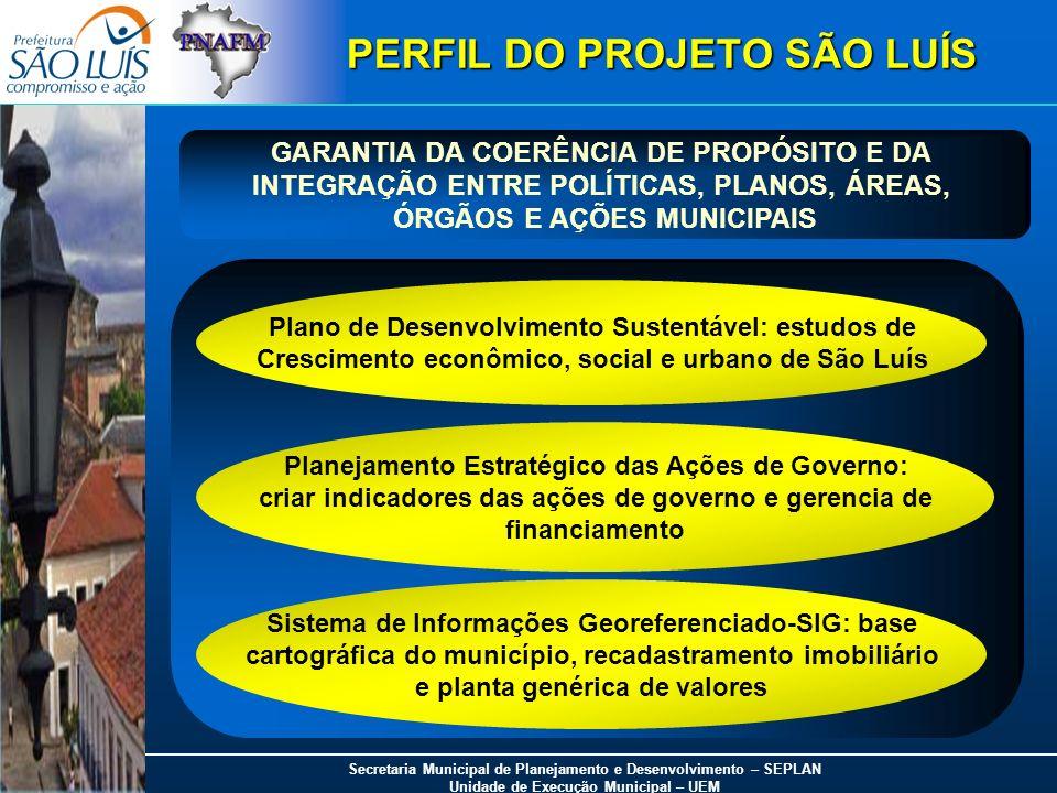 PERFIL DO PROJETO SÃO LUÍS