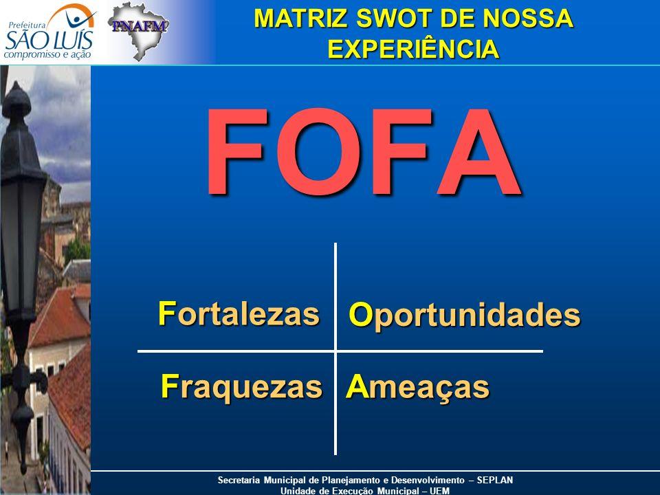 FOFA Fortalezas Oportunidades Fraquezas Ameaças