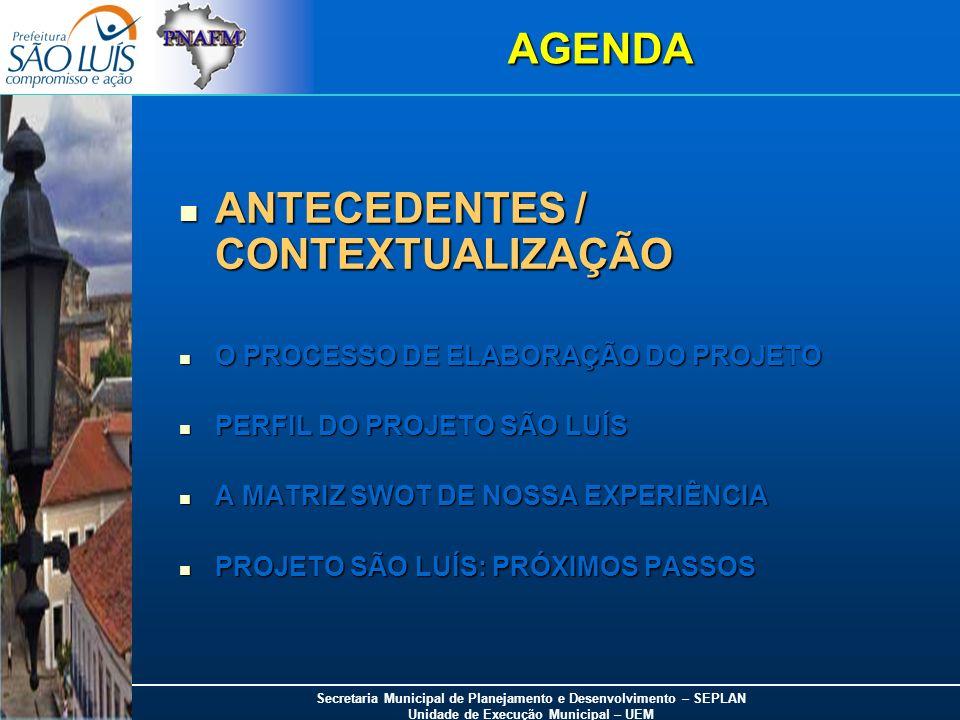 ANTECEDENTES / CONTEXTUALIZAÇÃO