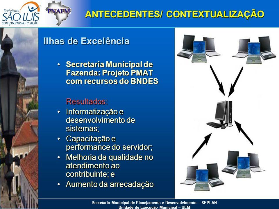 ANTECEDENTES/ CONTEXTUALIZAÇÃO