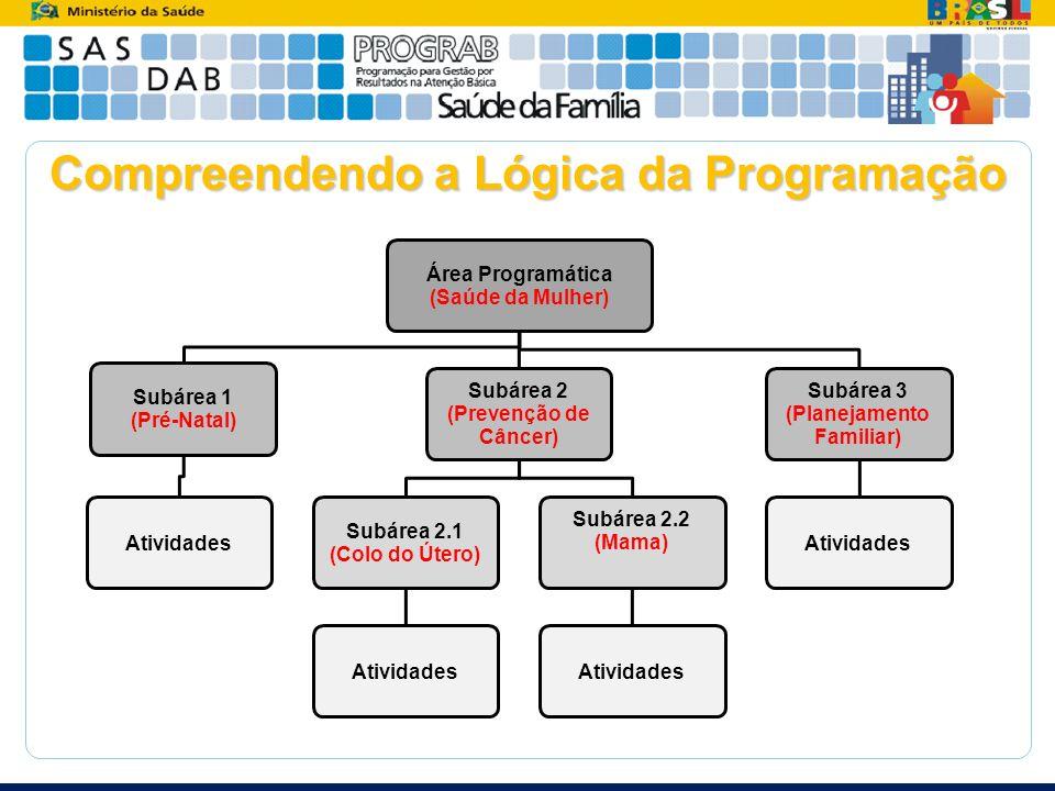 Compreendendo a Lógica da Programação